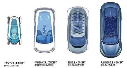 RenaultZE gama
